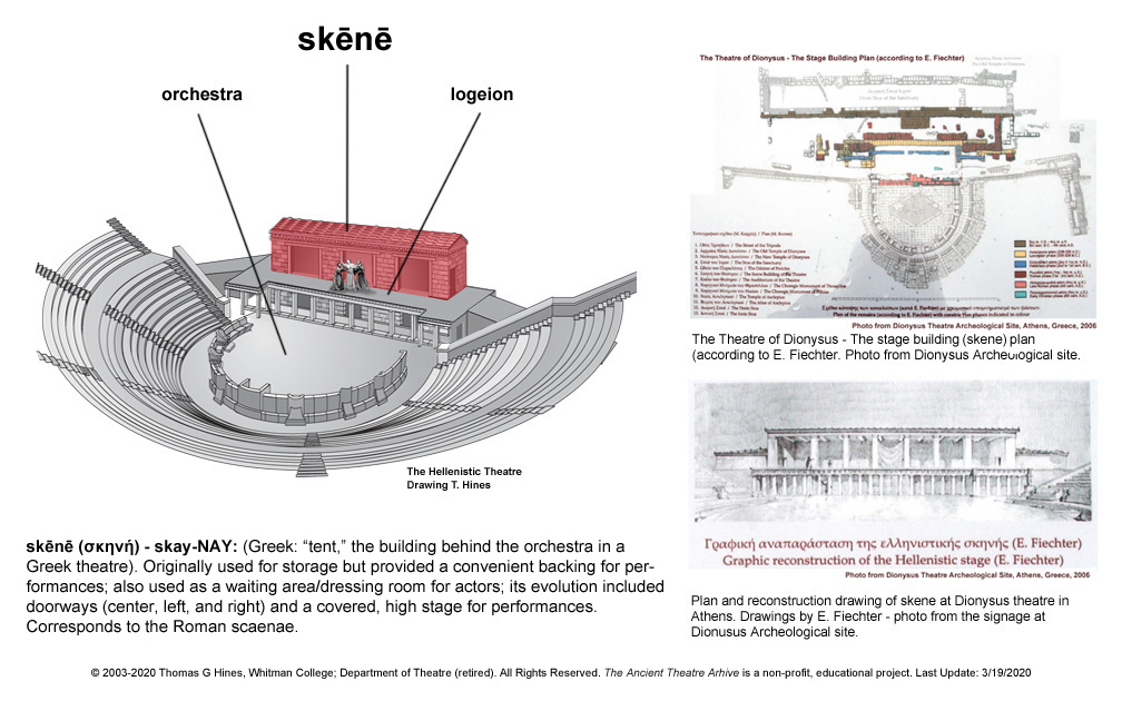 greek stage diagram 1994 club car wiring - roman theatre glossary (ancient archive project)