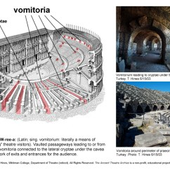 Stage Directions Diagram Person Freightliner Wiring Manual Greek Roman Theatre Glossary Ancient Archive Project Vomitoria