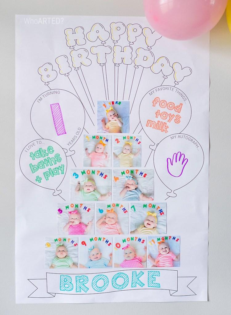 Birthday Cake Photo Poster