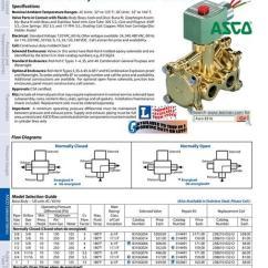 Asco Solenoid Valve 8210 Wiring Diagram Jl Audio Cleansweep Parker Diagram, Parker, Free Engine Image For User Manual Download