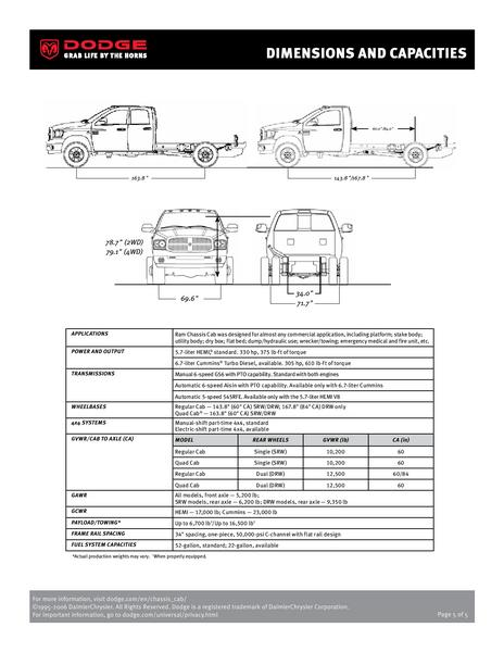 F250 Bed 2017 Dimensions