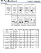 midwest electrical rv pedestals in RV Product Catalog 2005