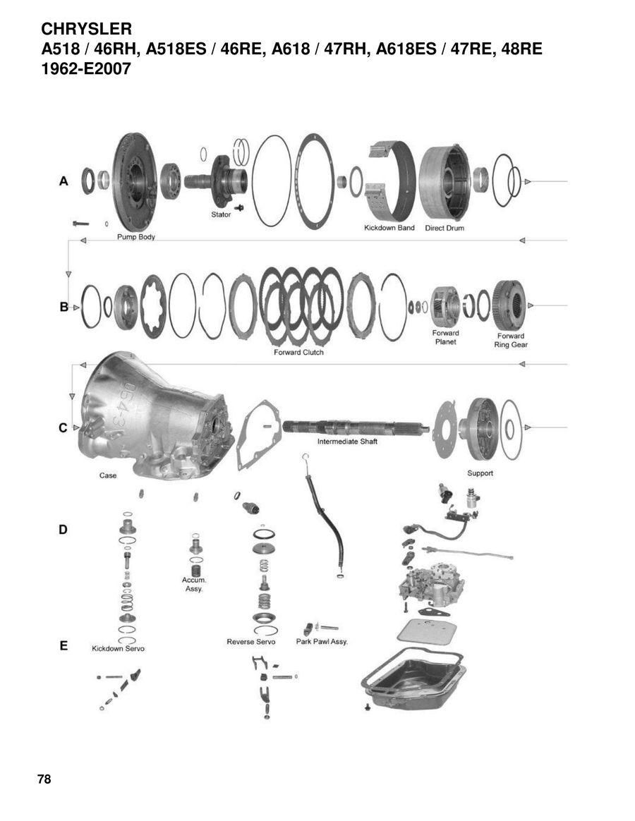 medium resolution of a518 46re a618 47re 48re diagram wiring diagram blog a518 46re a618 47re 48re diagram