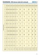 Metric Tolerance Chart - Otvod