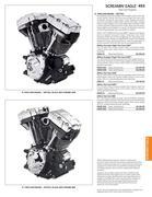 compensator sprocket kit harley in Screamin Eagle 2012 by