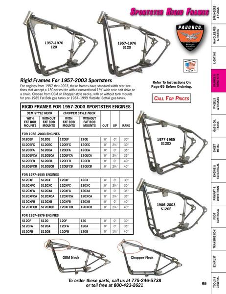 Wiring Diagram For 2000 883 Sportster, Wiring, Free Engine