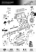 The Difinitive E-Type Parts Catalogue by SNG Barratt
