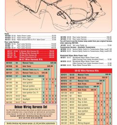 c1 corvette wiring diagram [ 900 x 1219 Pixel ]