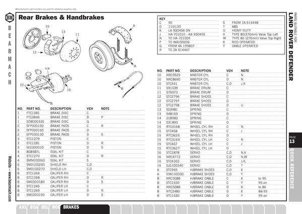 Page 13 of Land Rover Defender Parts