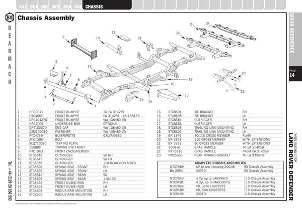 Page 14 of Land Rover Defender Parts