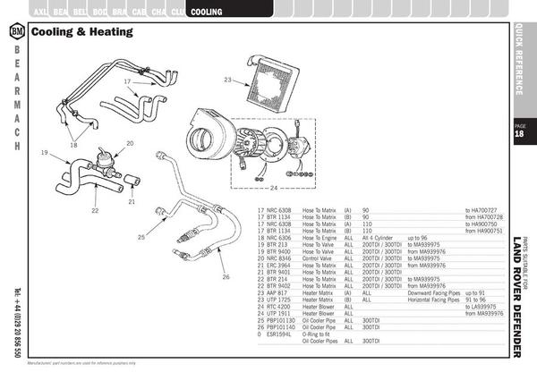 Page 18 of Land Rover Defender Parts