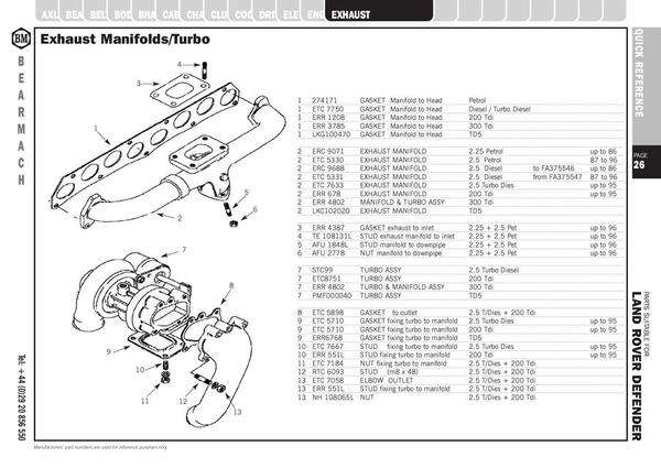 Page 26 of Land Rover Defender Parts