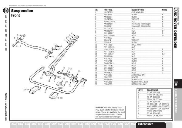 Page 35 of Land Rover Defender Parts