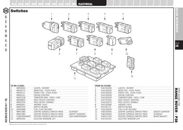 Page 16 of Range Rover P38 Parts