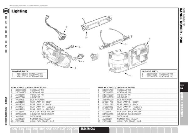 Page 17 of Range Rover P38 Parts