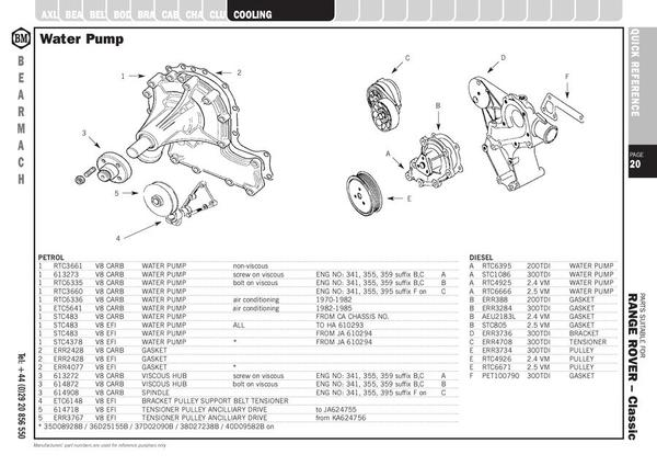 Page 20 of Range Rover Parts