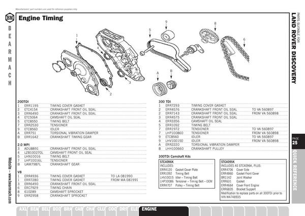Page 33 of Discovery Parts