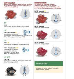 cole hersee solenoid 24059 wiring diagram simple wiring schema rh 25 aspire atlantis de spdt toggle switch wiring diagram dpst switch wiring diagram [ 900 x 1169 Pixel ]