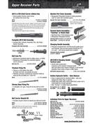 m16 rifle parts in 2010 Accessories by Bushmaster Firearms