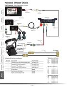 1 pig tail in Rigging Parts 2013 by Yamaha Motor USA