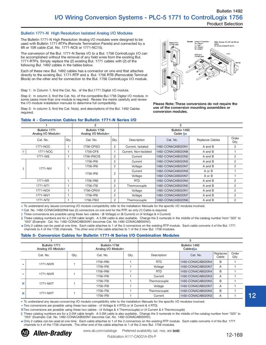 medium resolution of p 167 212