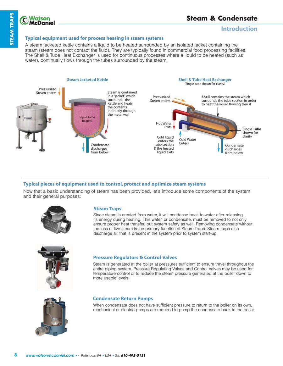 medium resolution of steam piping diagram regulator