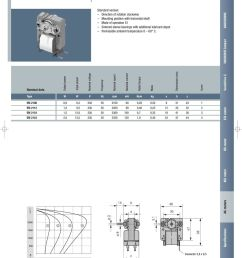 ac motors 2011 by ebm papst 110 volt outlet wiring diagram ebm 220 volt wiring diagram [ 900 x 1239 Pixel ]