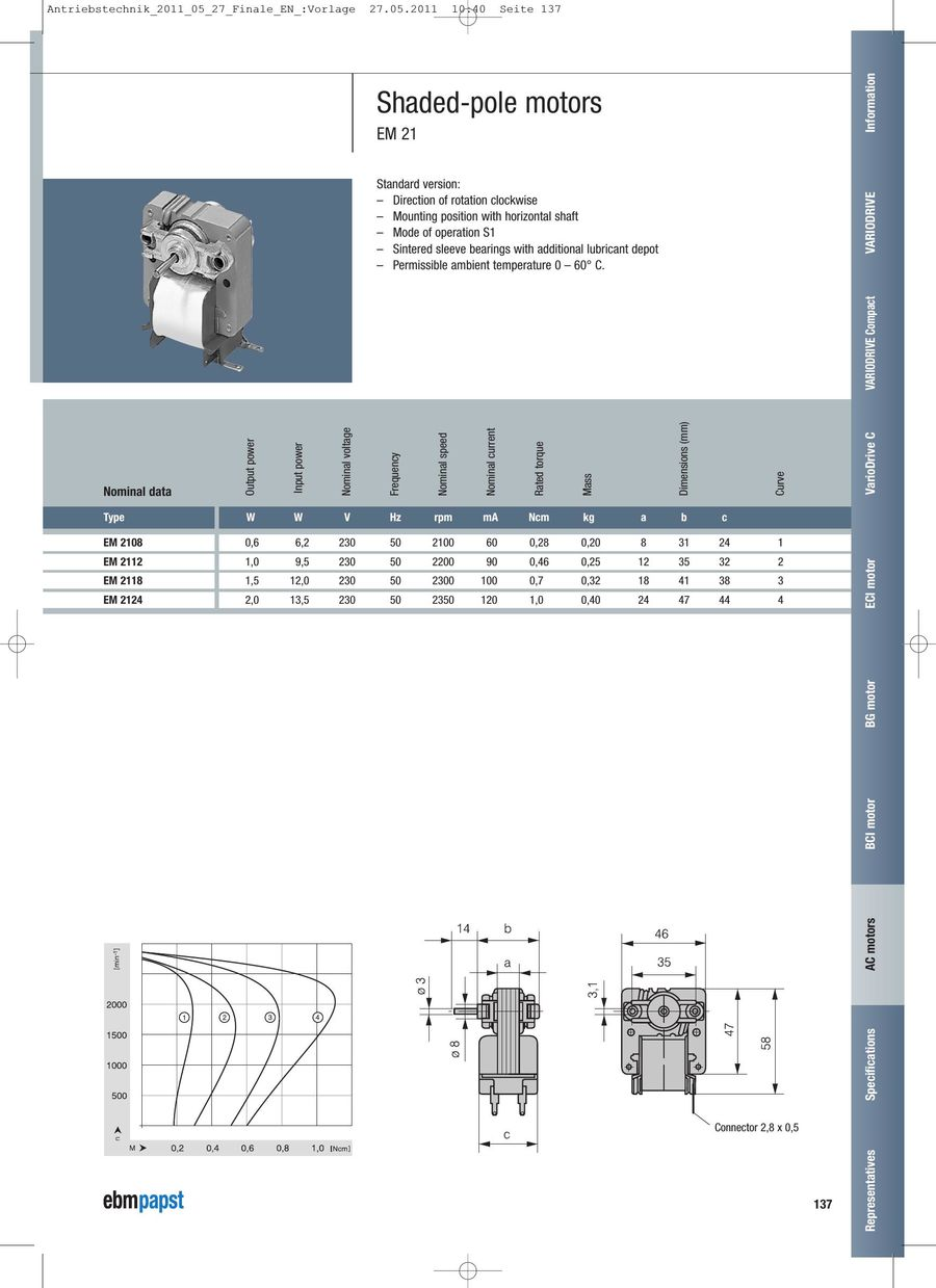 hight resolution of ac motors 2011 by ebm papst 110 volt outlet wiring diagram ebm 220 volt wiring diagram