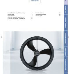 ec axial fans hyblade for ventilation technology 2016 06 by ebm papst [ 900 x 1239 Pixel ]