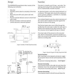 3 way hydraulic valve diagram [ 900 x 1273 Pixel ]
