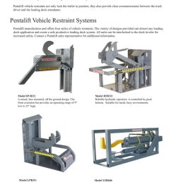 page 8 of hydraulic loading dock levelers 2016pentalift dock plate wiring diagram 12 [ 900 x 1164 Pixel ]