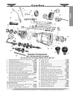 jaguar e type gear lever knob in Jaguar Gearboxes by XKs