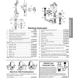 carburetor fuel system diagram [ 800 x 1035 Pixel ]