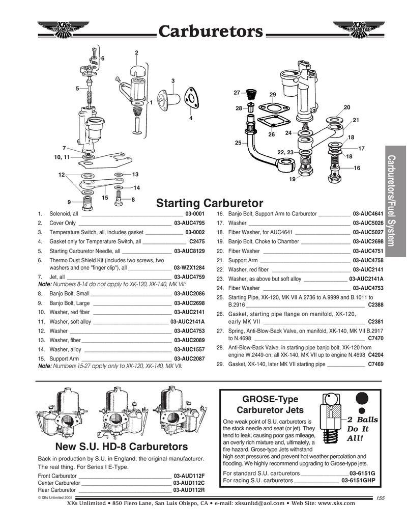 medium resolution of carburetor fuel system diagram