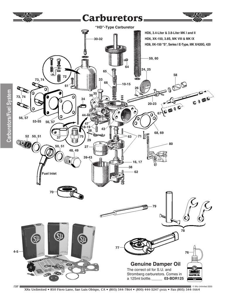 Jaguar Carburetor
