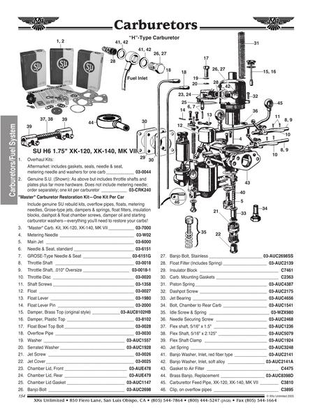 Jaguar Carburetor and Fuel System by XKs Unlimited