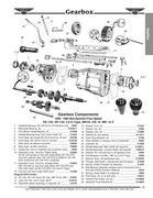 Jaguar Gearboxes by XKs Unlimited
