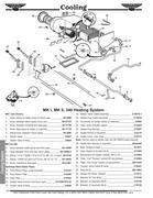 Jaguar Cooling by XKs Unlimited