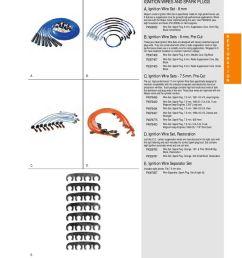 spark plug wiring diagram 440 mopar wiring librarypage 108 of mopar performance catalog 2012 p 108 [ 900 x 1137 Pixel ]
