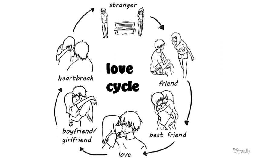 Cute Cartoon Gf Bf Wallpaper How To Love Girl And Boy Each Other Love Cycle Hd Funny
