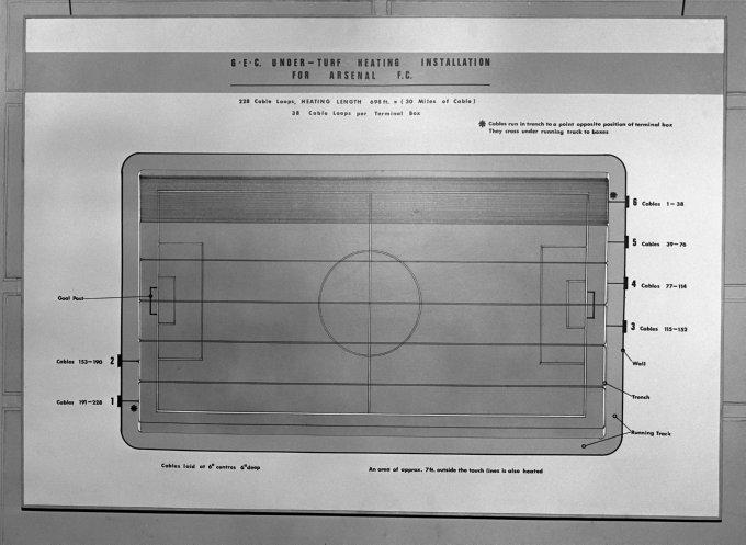 Soccer - Installation of Undersoil Heating at Highbury