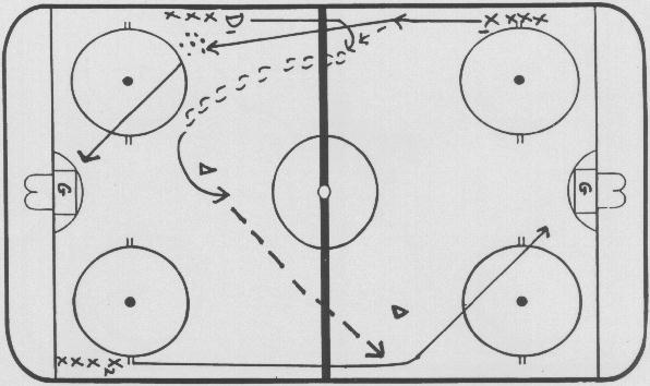 Defensive Tactic Drills: Quick Up