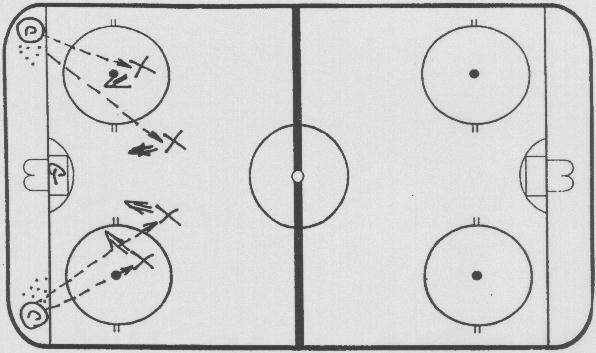 Goaltending Drills: Shoot-out