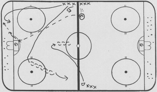 Offensive Tactic Drills: Bow Knows
