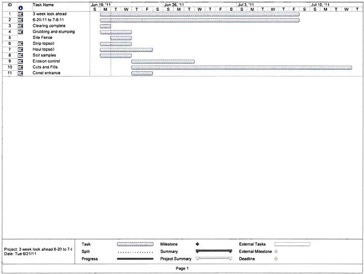 Project Schedule : LOSOS