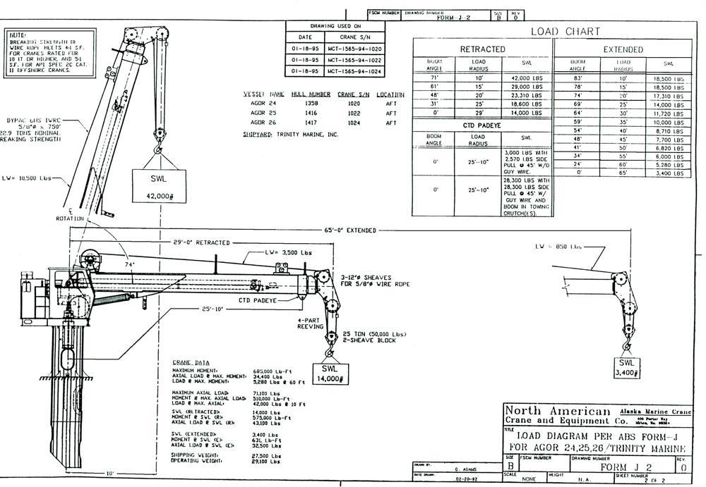 Image : Main Deck Crane : Woods Hole Oceanographic Institution