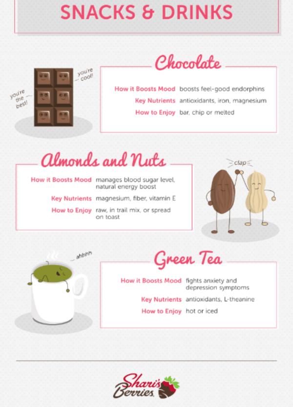 Mood Boosting Snacks