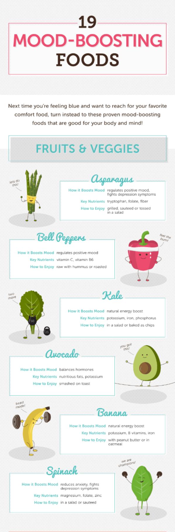 Mood Boosting Food: Fruits Veggies