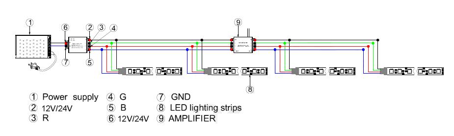 5050 led strip wiring diagram mobile home 24v color changing rgb super bright light 16 ft reel flexible applications
