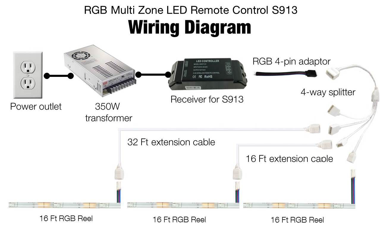 wiring diagram for led lights cat5 phone jack rgb multi zone remote control 12v strip t3m